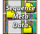 Search Sequence Meta Data